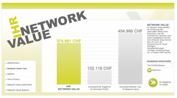 Mein Network-Value