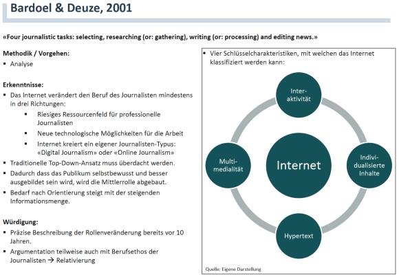 Bardoel & Deuze, 2001