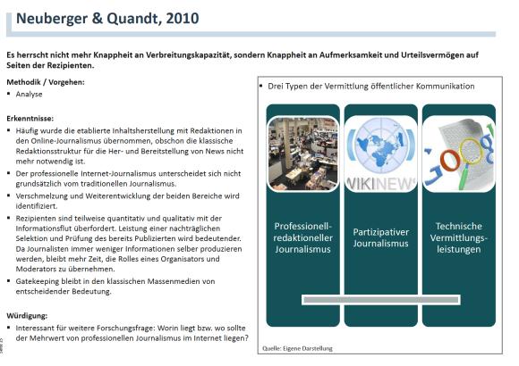Neuberger und Quandt, 2010