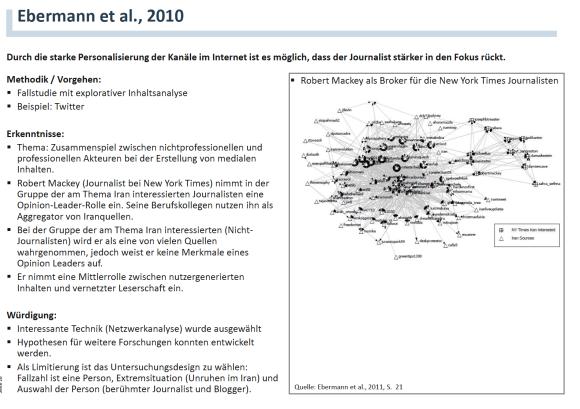 Ebermann et al. 2010