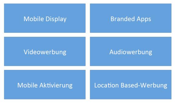 Mobile Werbeformen