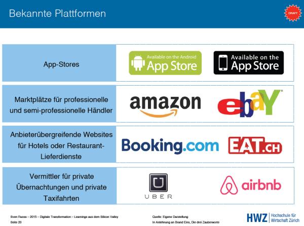 Plattformen